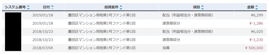 f:id:katasumi9:20190120093232p:plain