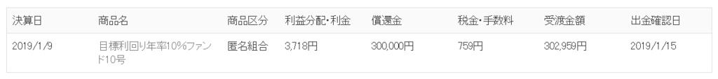 f:id:katasumi9:20190120094648p:plain
