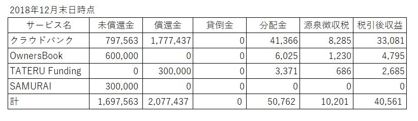 f:id:katasumi9:20190120221602p:plain
