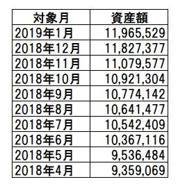 f:id:katasumi9:20190127182316j:plain