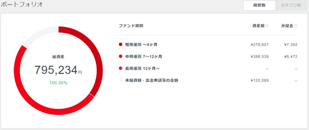 f:id:katasumi9:20190210231254p:plain