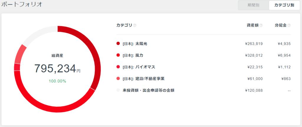 f:id:katasumi9:20190210231654p:plain