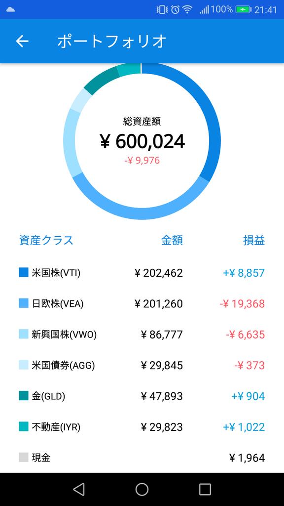 f:id:katasumi9:20190211230114p:plain
