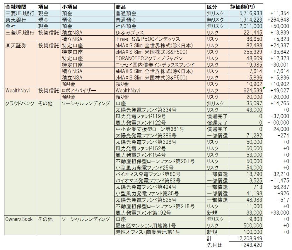 f:id:katasumi9:20190227232146j:plain