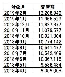 f:id:katasumi9:20190227232448j:plain