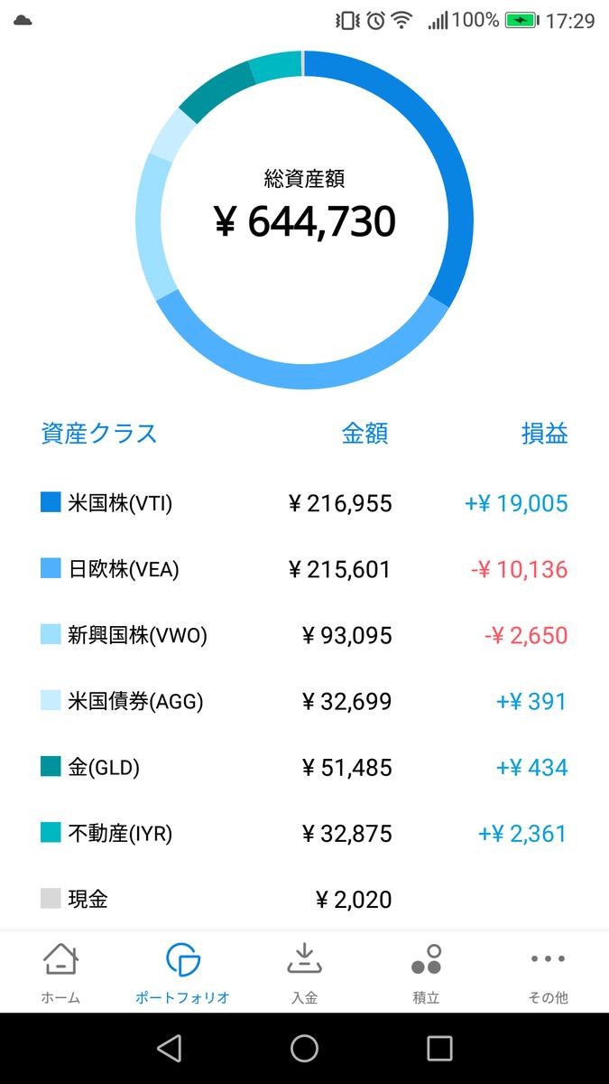f:id:katasumi9:20190330174838p:plain