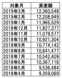 f:id:katasumi9:20190331134801j:plain