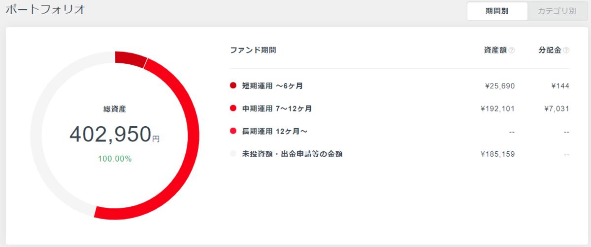 f:id:katasumi9:20190414232123p:plain