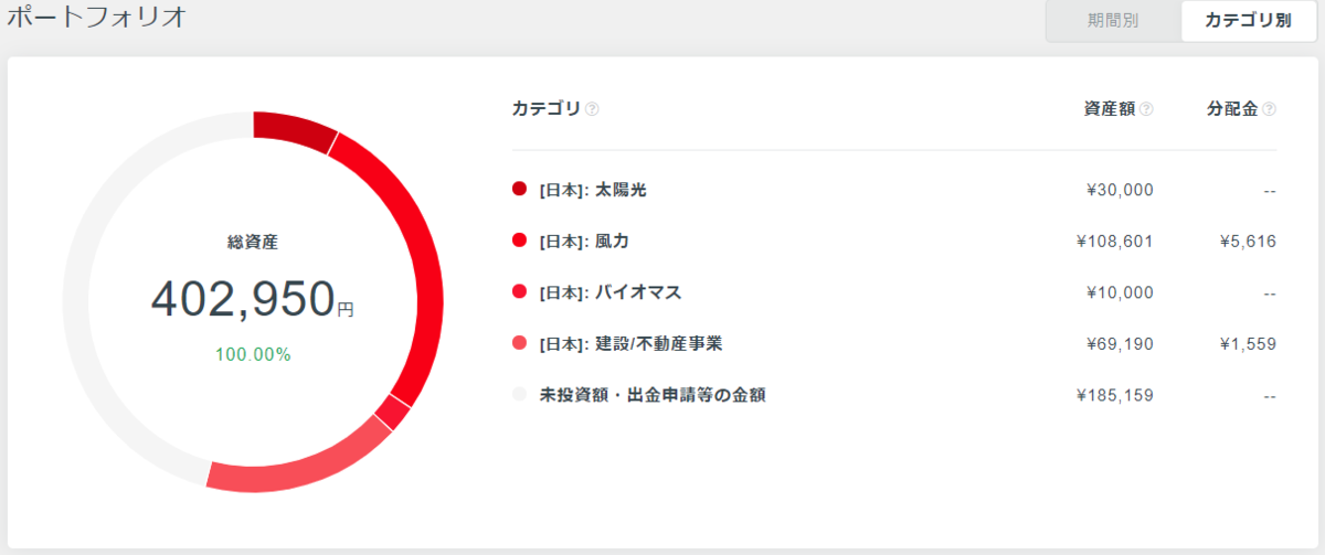 f:id:katasumi9:20190414232209p:plain