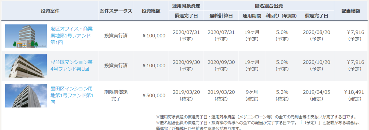 f:id:katasumi9:20190414232641p:plain