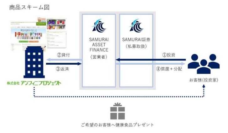 f:id:katasumi9:20190416001433p:plain