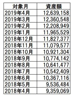 f:id:katasumi9:20190428114010j:plain