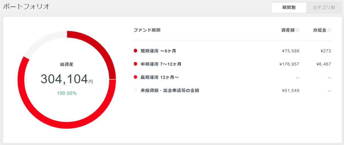 f:id:katasumi9:20190519215854p:plain