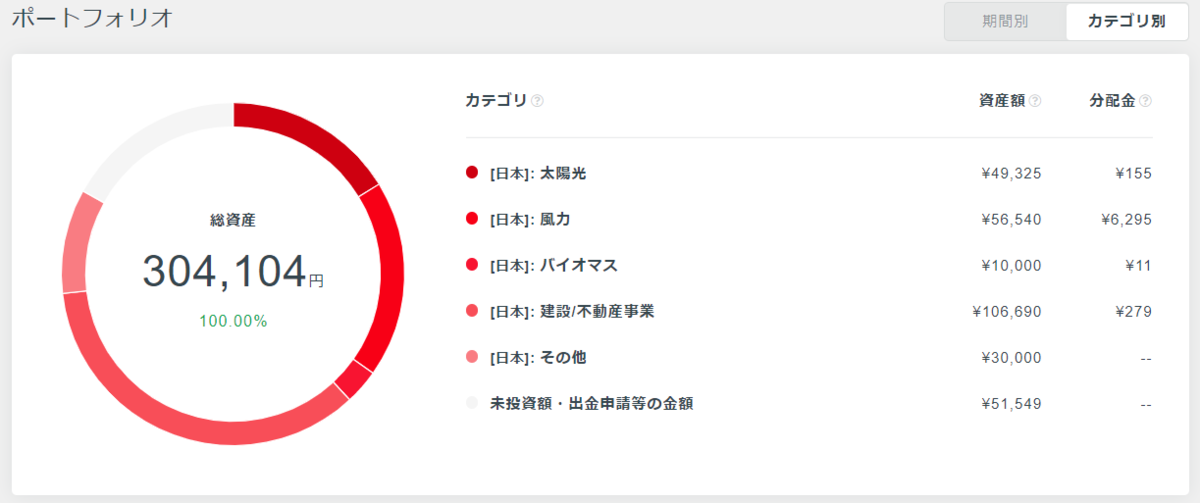 f:id:katasumi9:20190519220041p:plain