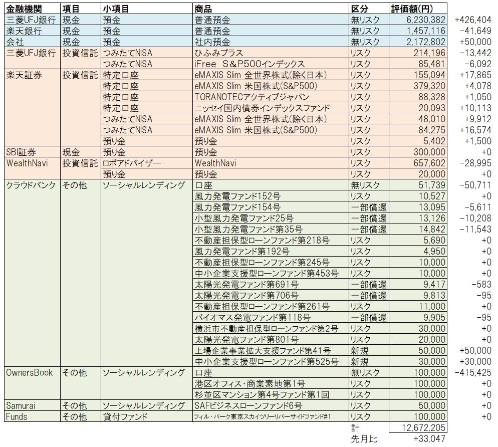 f:id:katasumi9:20190602102918j:plain