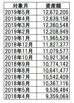 f:id:katasumi9:20190602103439j:plain