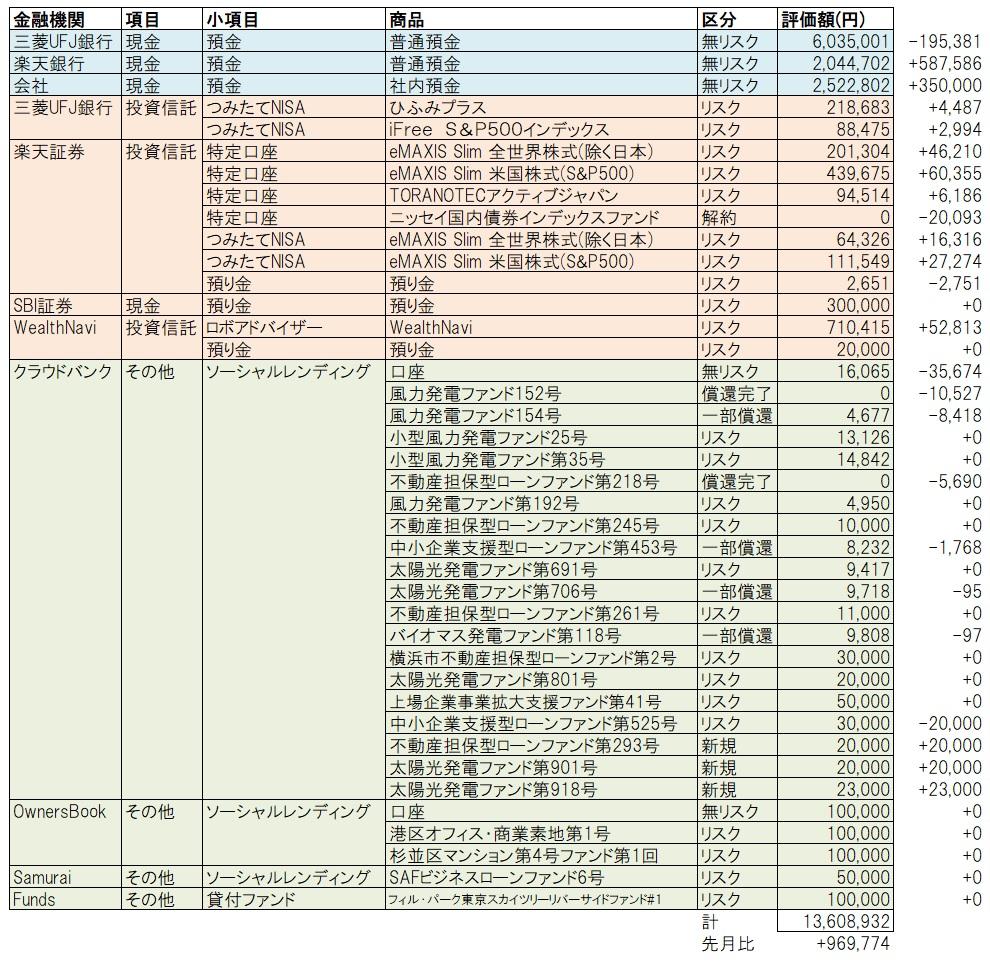 f:id:katasumi9:20190630111735j:plain