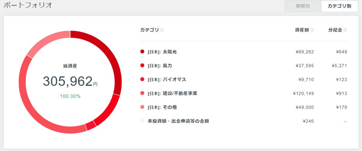 f:id:katasumi9:20190714111243p:plain