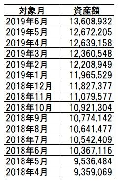 f:id:katasumi9:20190727185805j:plain