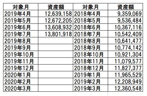 f:id:katasumi9:20190727185956j:plain