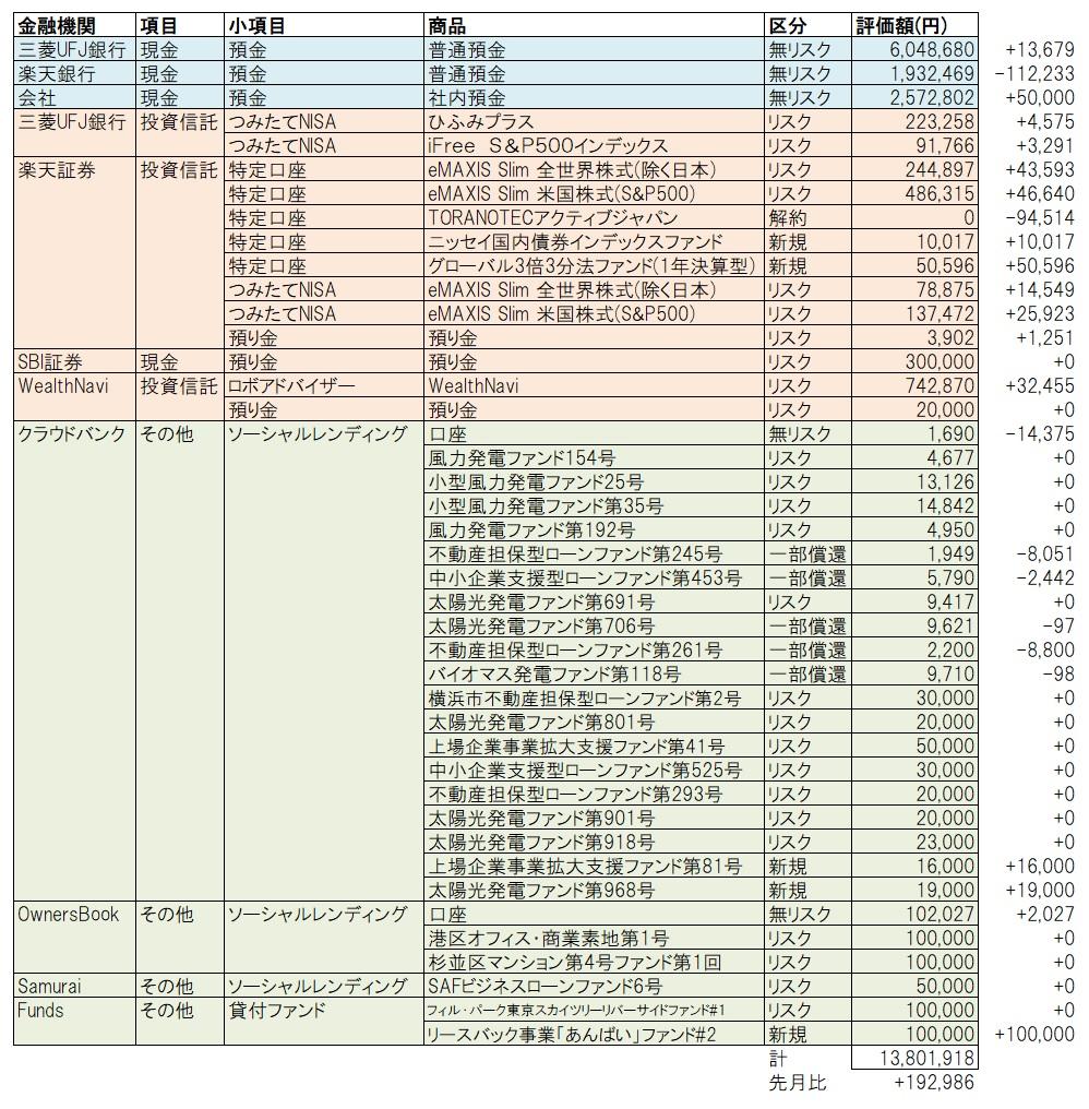 f:id:katasumi9:20190728181942j:plain