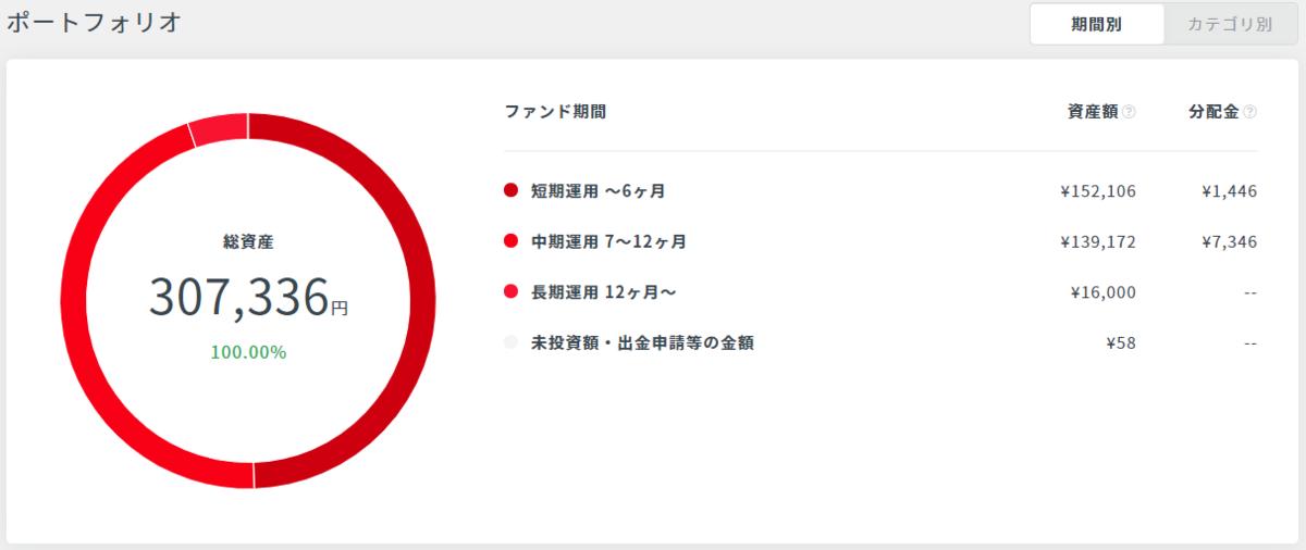 f:id:katasumi9:20190813181923p:plain
