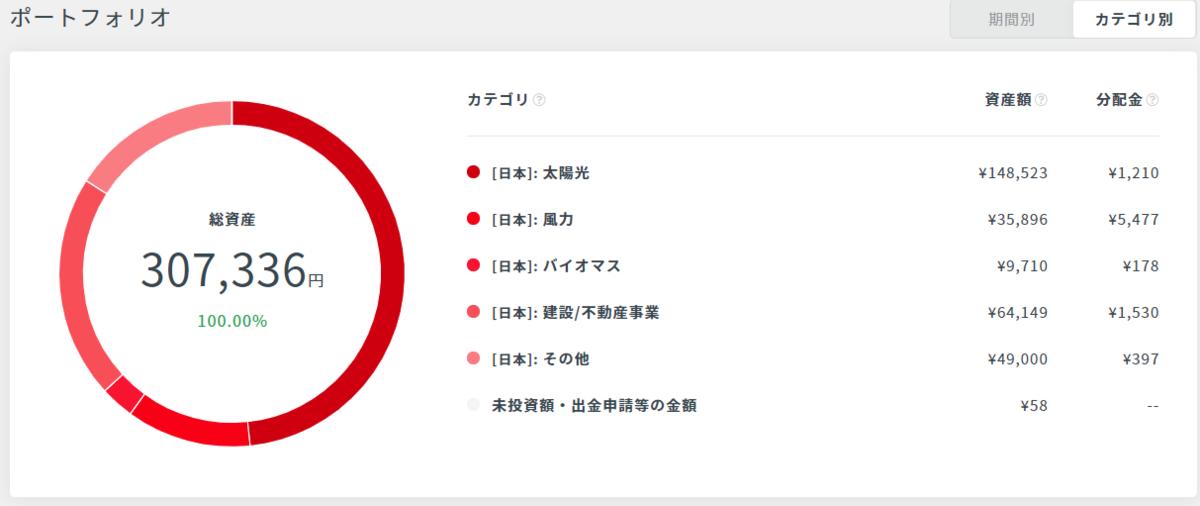 f:id:katasumi9:20190813182203p:plain