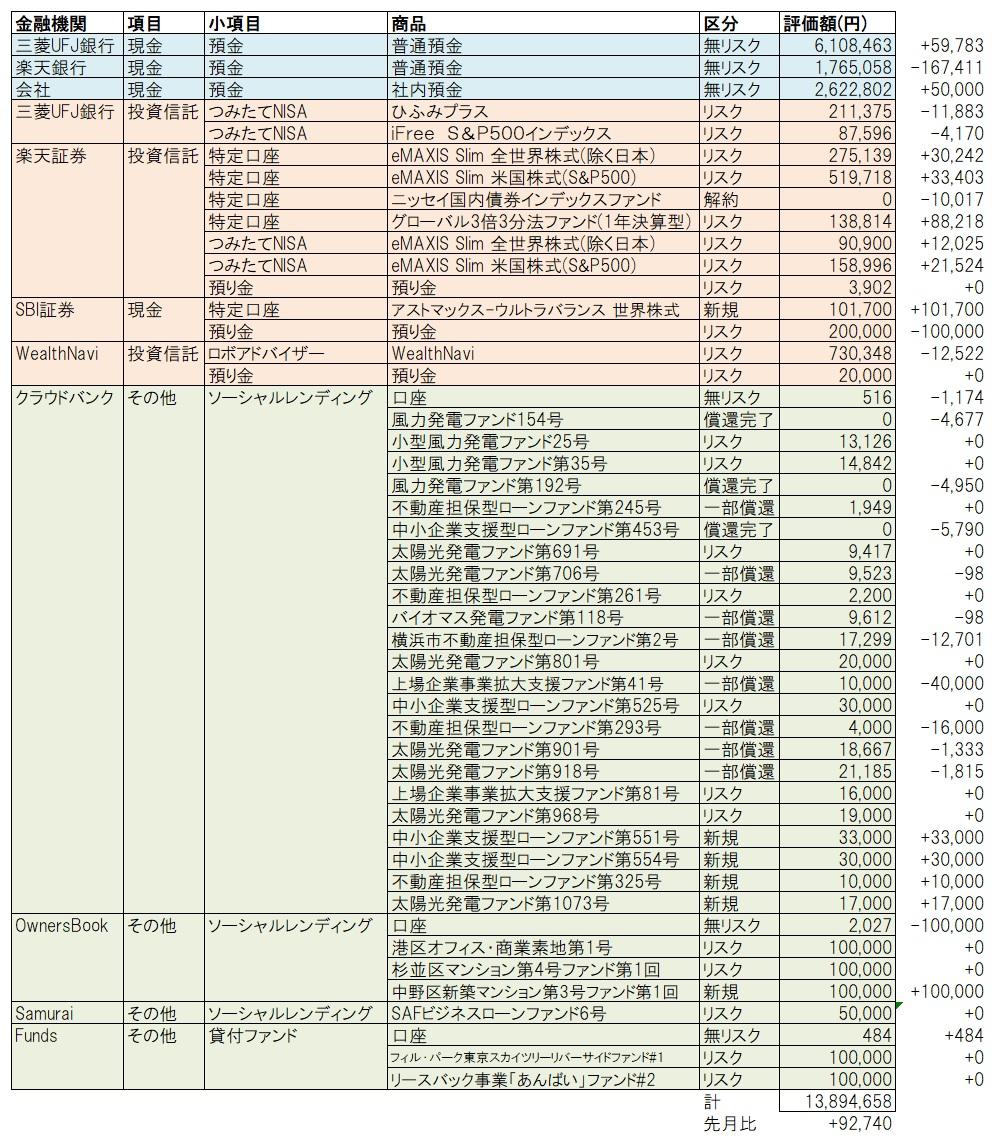 f:id:katasumi9:20190831074301j:plain