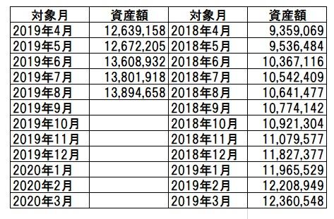 f:id:katasumi9:20190831074856j:plain