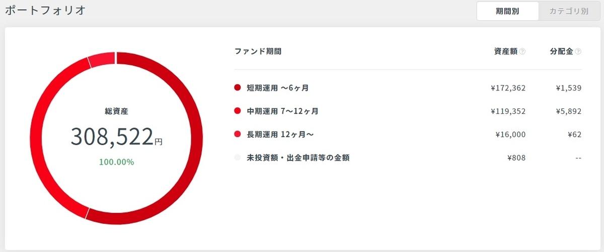 f:id:katasumi9:20190908173828j:plain