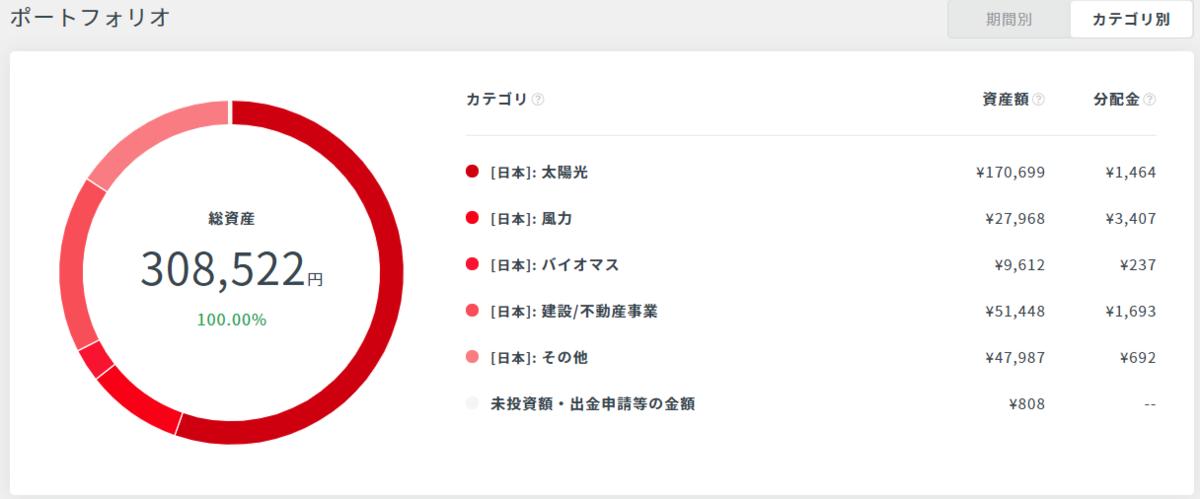 f:id:katasumi9:20190908174700p:plain