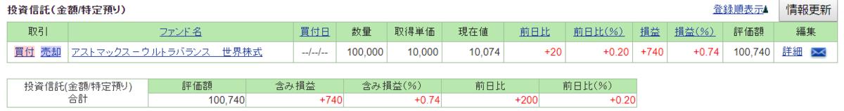 f:id:katasumi9:20190915212213p:plain
