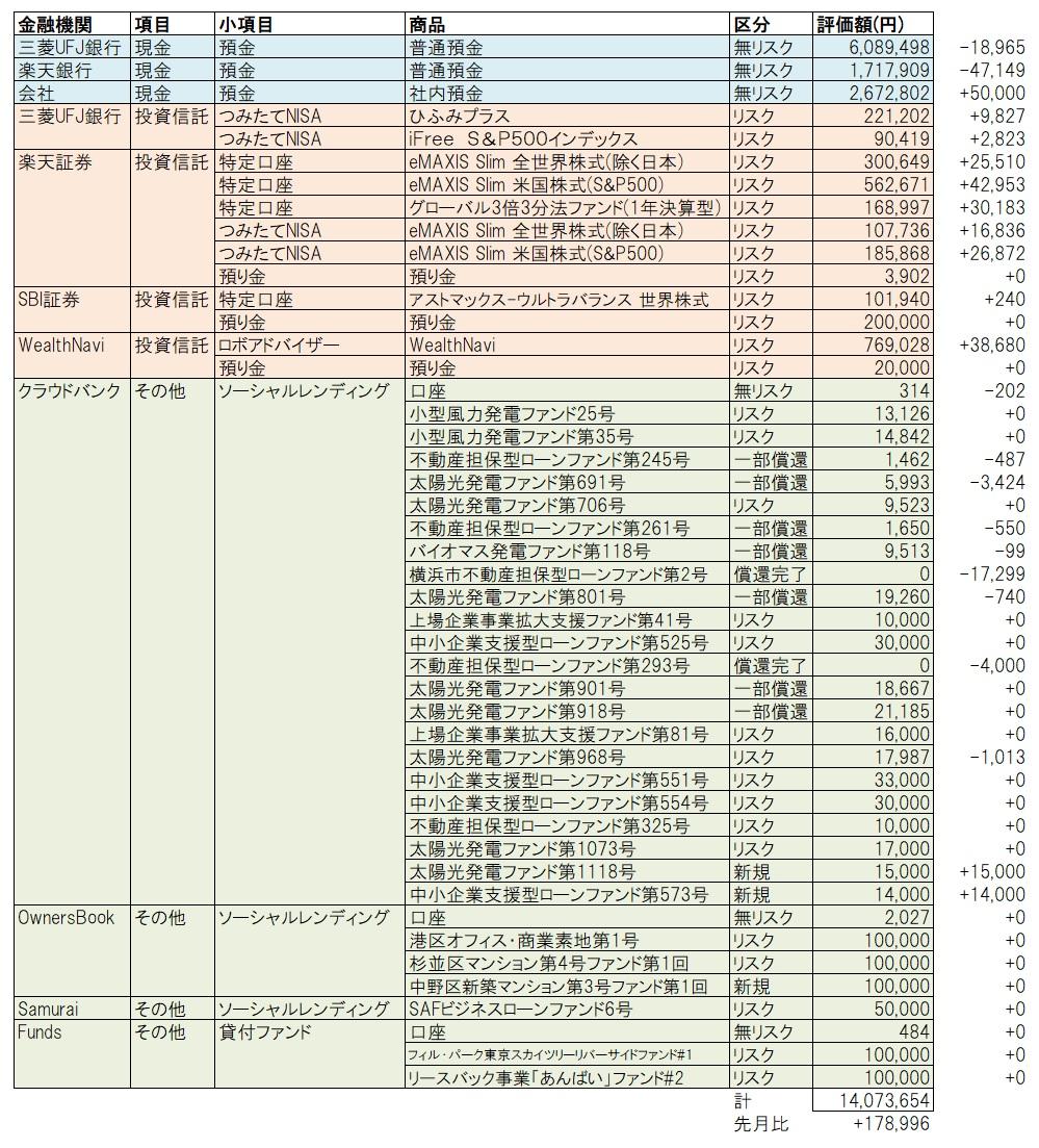 f:id:katasumi9:20190929002318j:plain