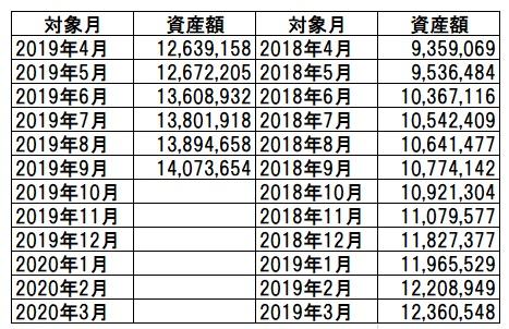 f:id:katasumi9:20190929002545j:plain