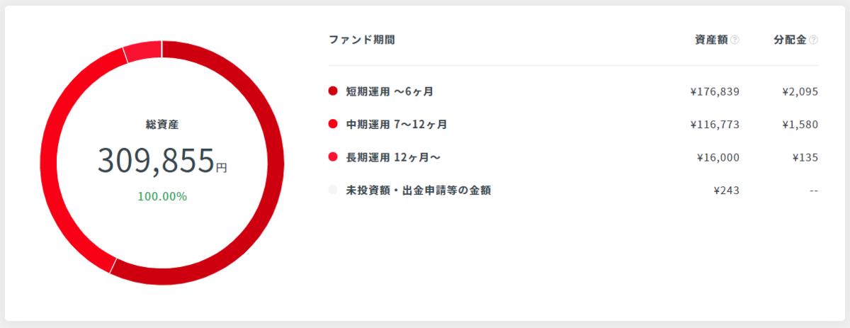 f:id:katasumi9:20191006214209p:plain