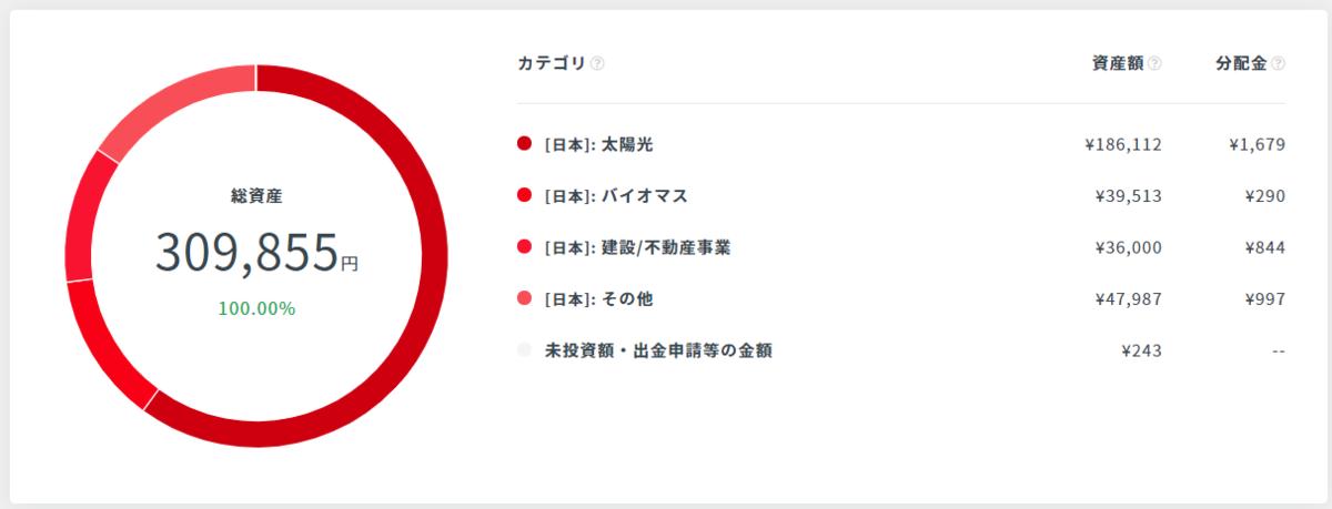 f:id:katasumi9:20191006214324p:plain