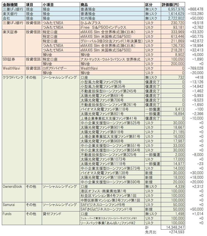 f:id:katasumi9:20191031230254j:plain