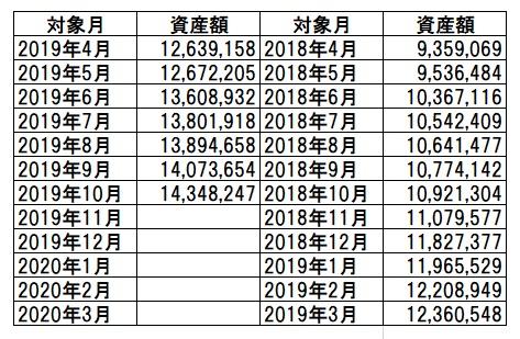 f:id:katasumi9:20191031230447j:plain