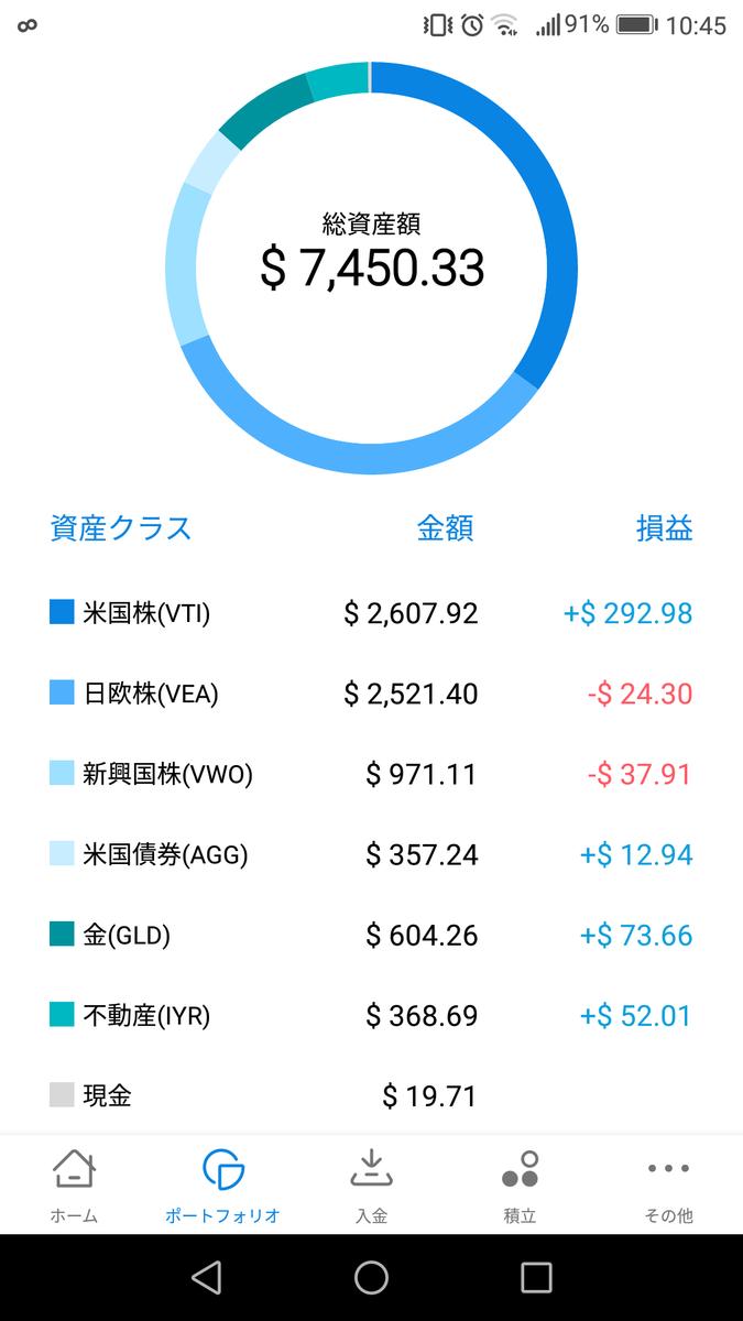 f:id:katasumi9:20191031231029p:plain
