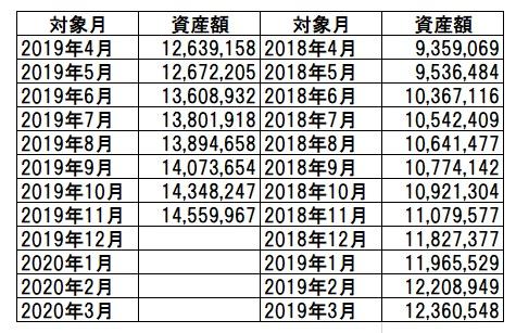 f:id:katasumi9:20191201015841j:plain
