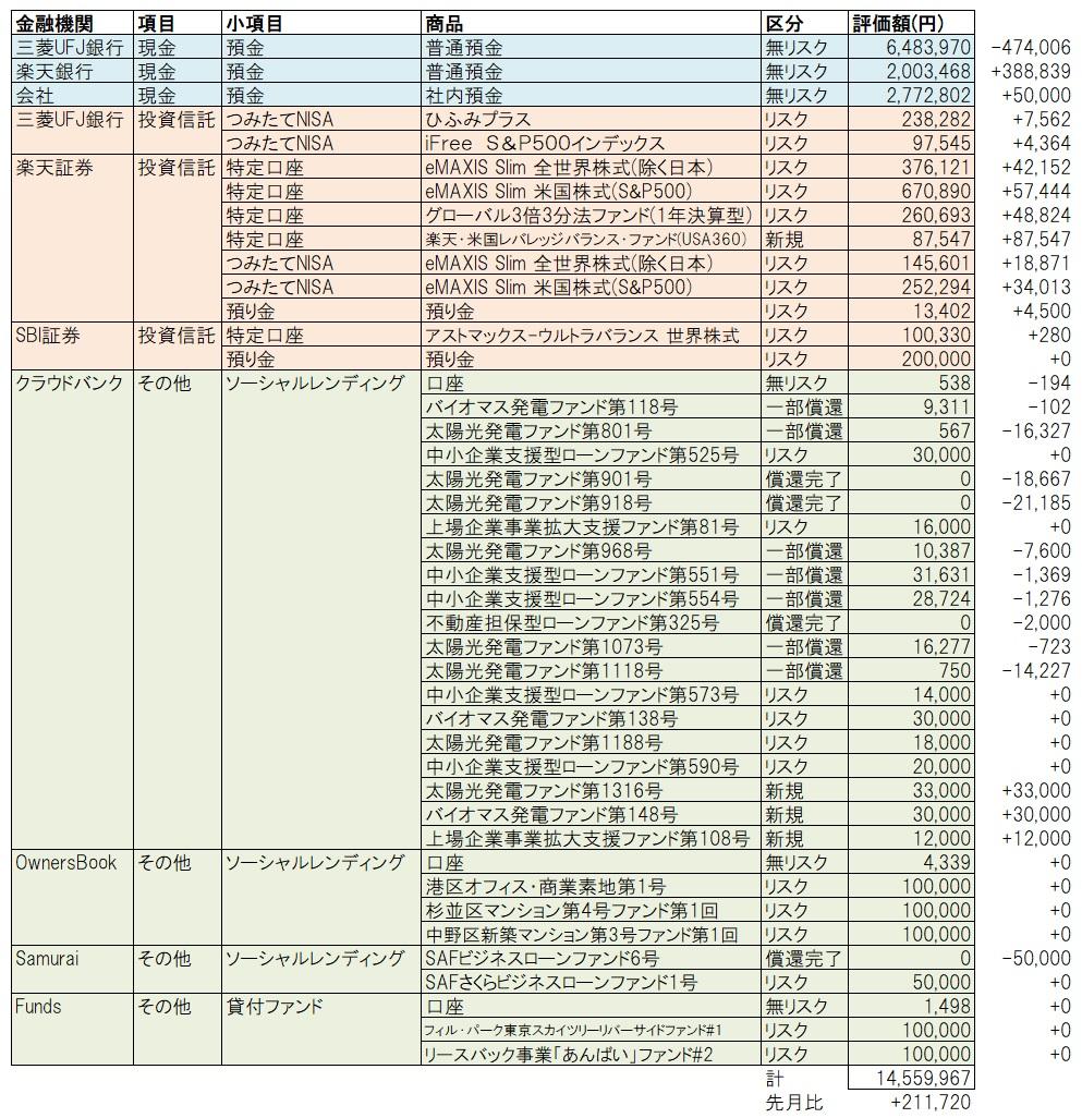 f:id:katasumi9:20191201021000j:plain