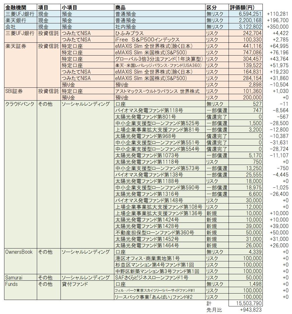 f:id:katasumi9:20191231075037j:plain