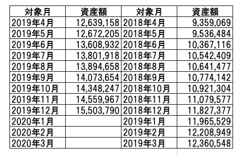 f:id:katasumi9:20191231080512j:plain