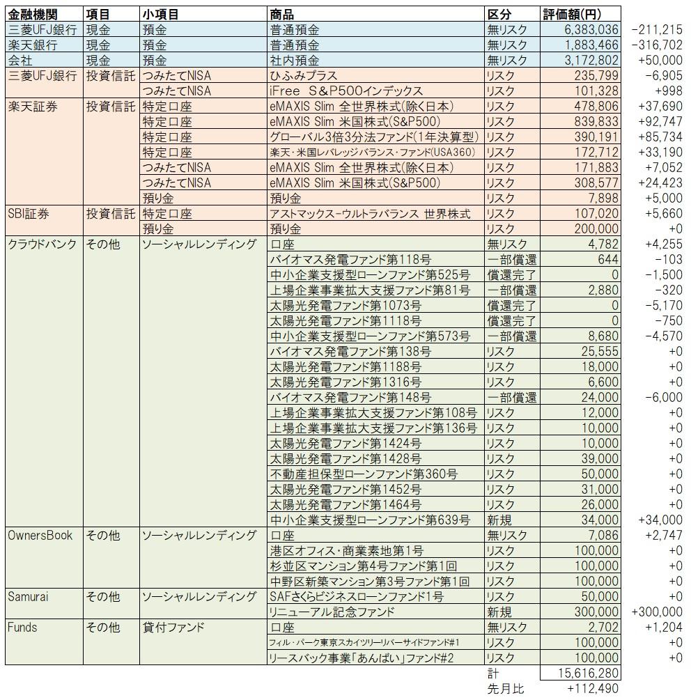 f:id:katasumi9:20200201230815j:plain