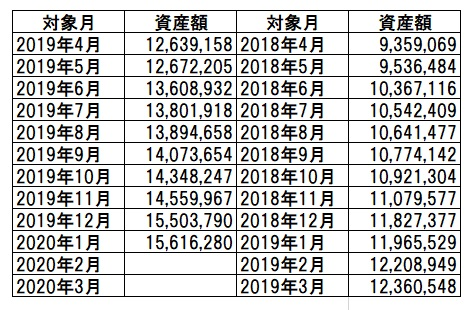 f:id:katasumi9:20200201231109j:plain