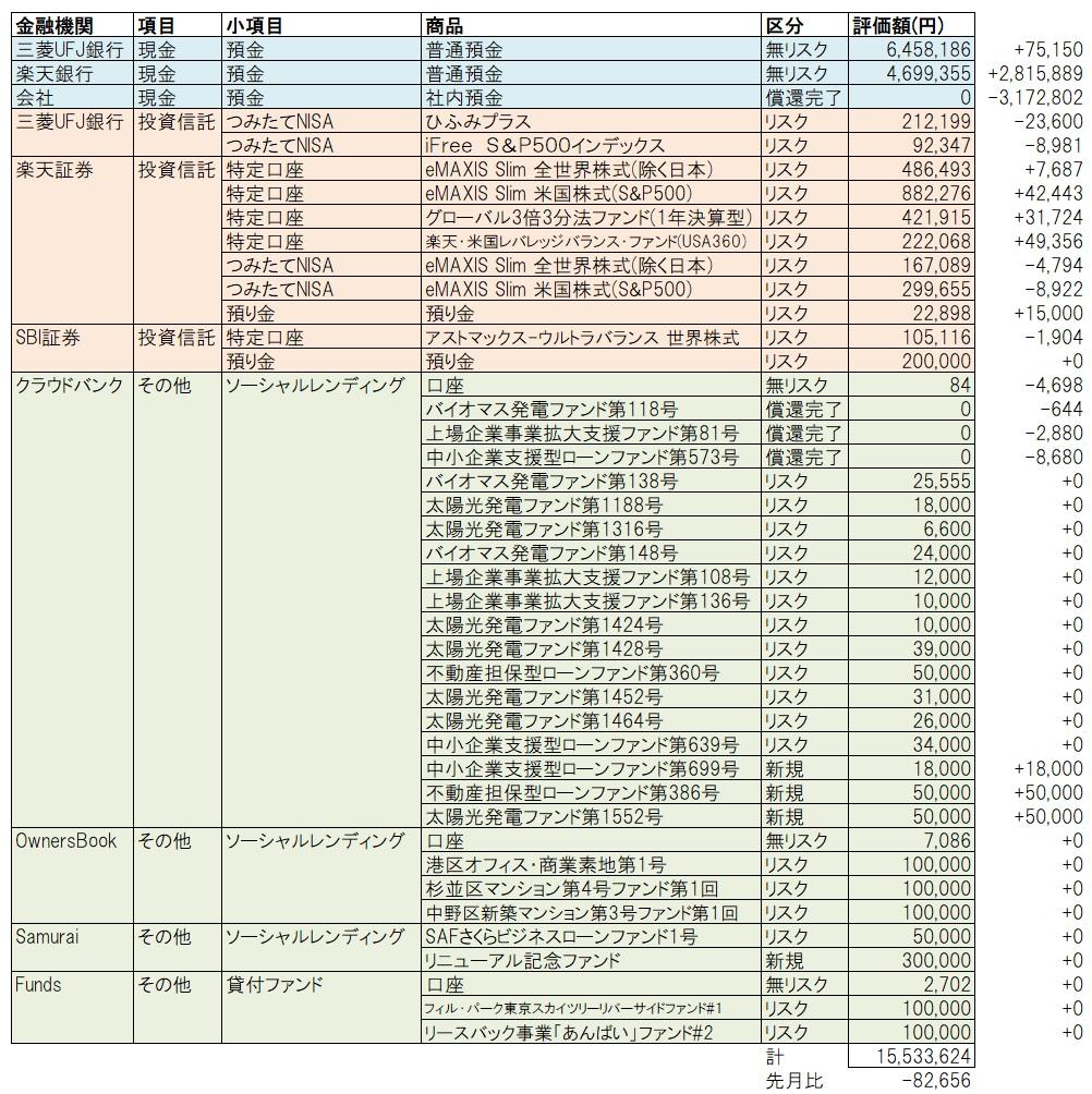 f:id:katasumi9:20200301060451j:plain