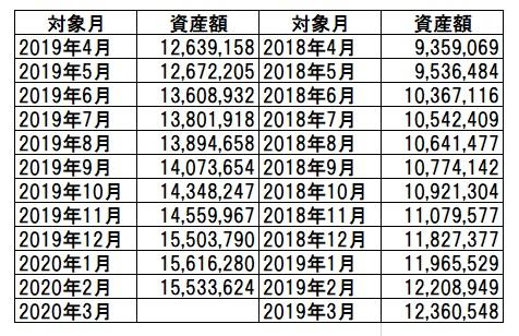 f:id:katasumi9:20200301060747j:plain
