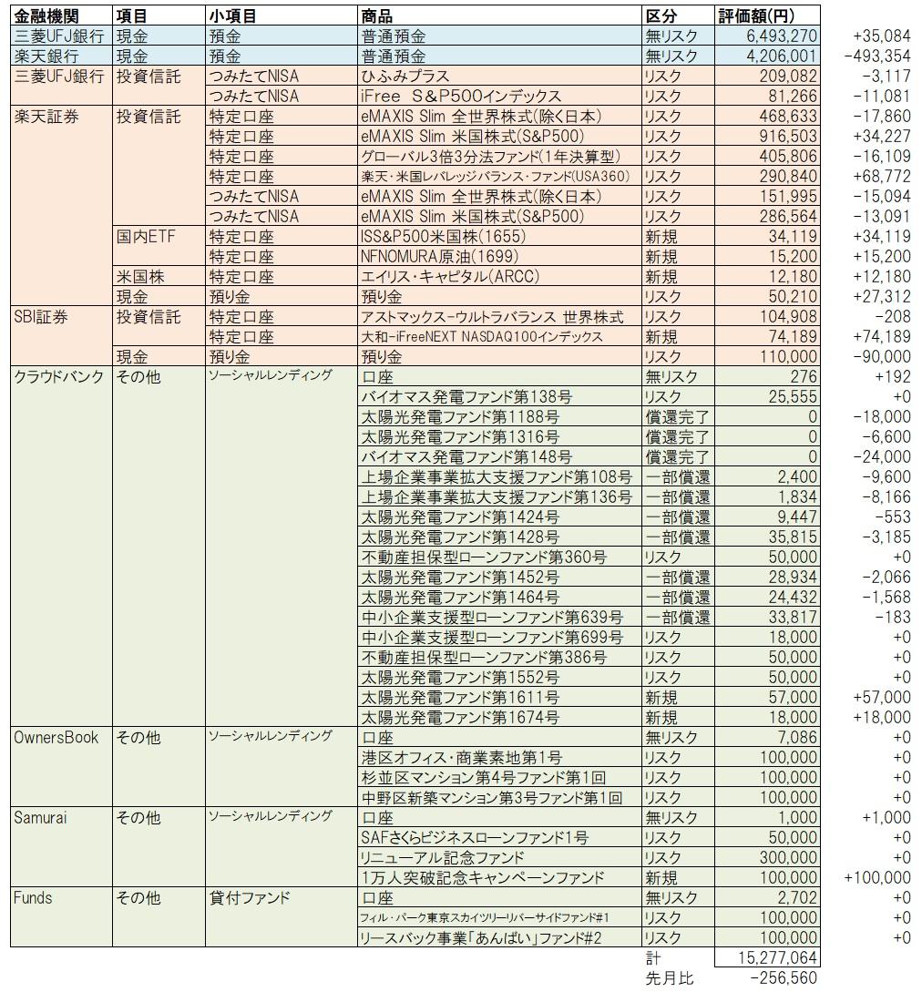 f:id:katasumi9:20200329205138j:plain