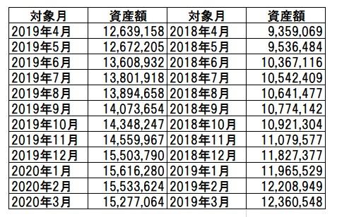 f:id:katasumi9:20200329205202j:plain
