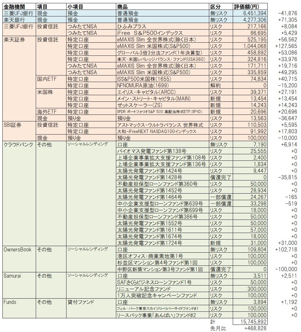 f:id:katasumi9:20200429154158j:plain